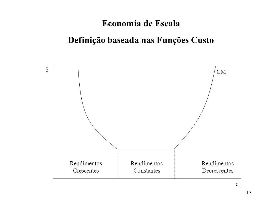 13 Economia de Escala Definição baseada nas Funções Custo CM $ q Rendimentos Crescentes Rendimentos Constantes Rendimentos Decrescentes