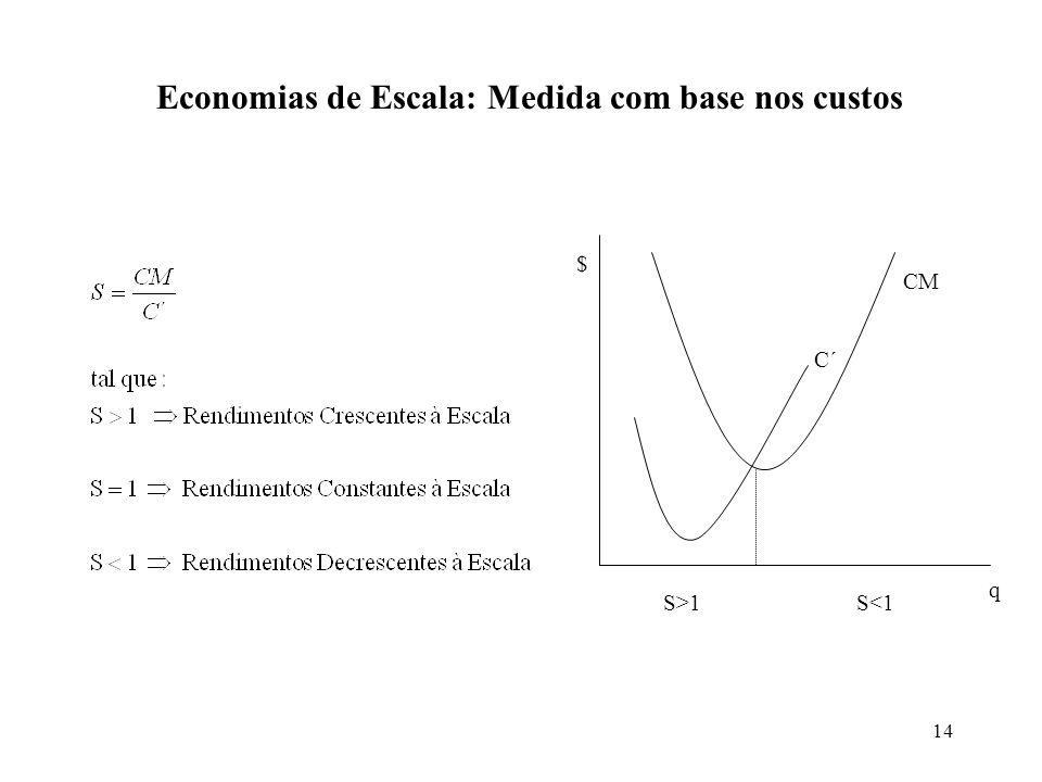 14 Economias de Escala: Medida com base nos custos S<1S>1 CM C´ $ q