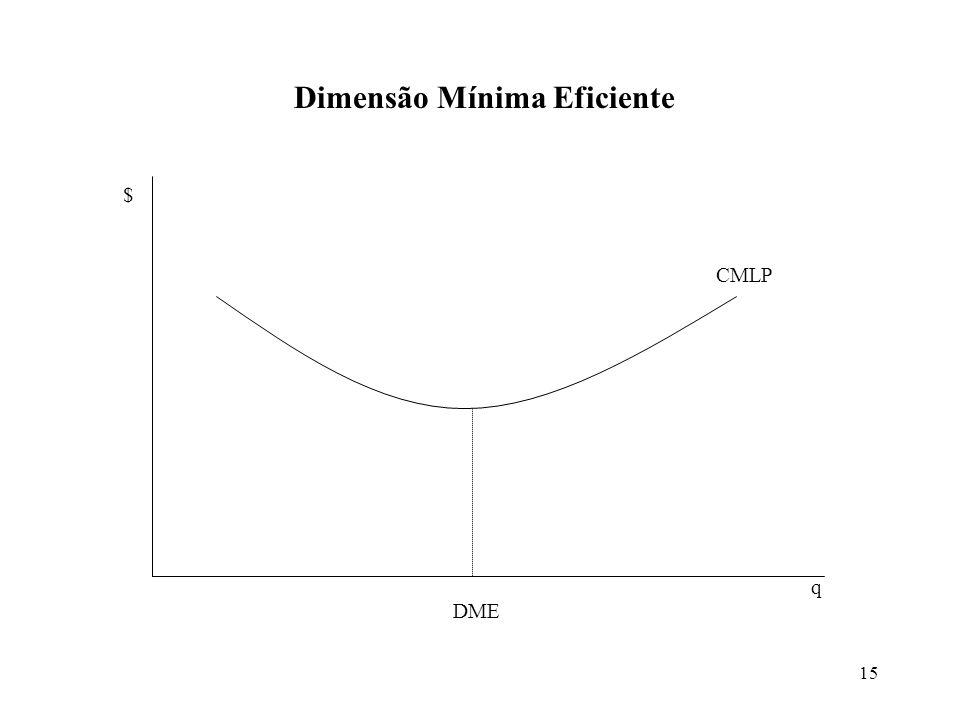 15 Dimensão Mínima Eficiente DME q $ CMLP