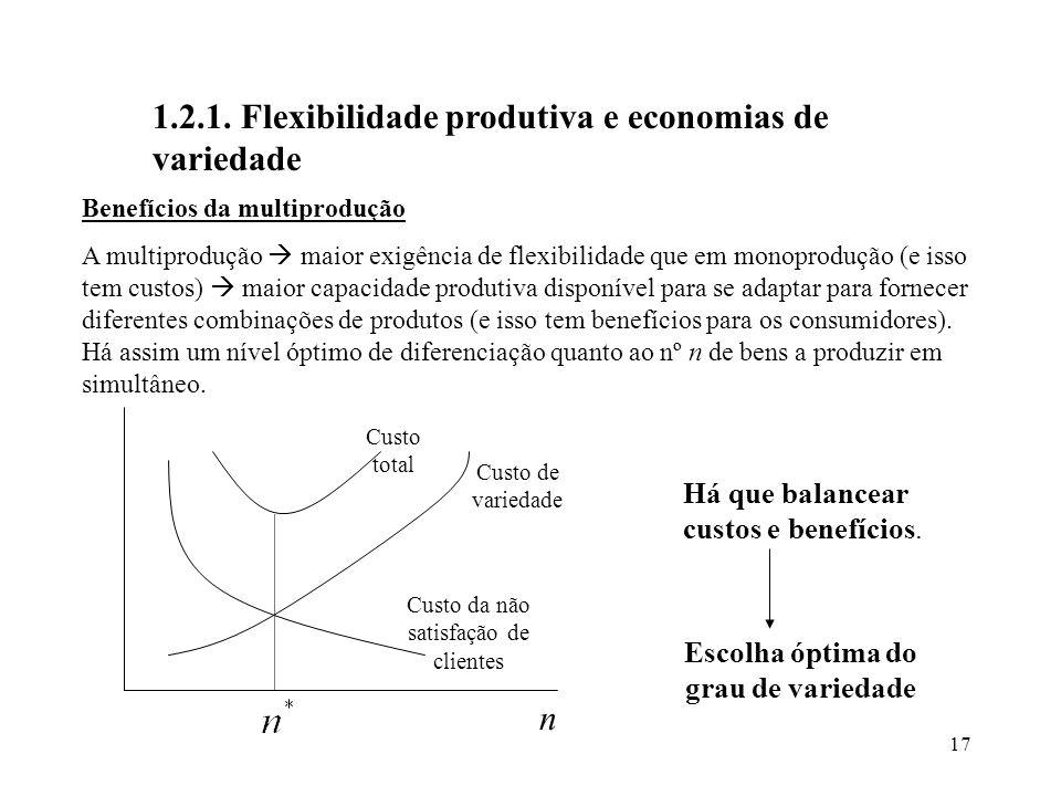 17 1.2.1. Flexibilidade produtiva e economias de variedade Benefícios da multiprodução A multiprodução maior exigência de flexibilidade que em monopro