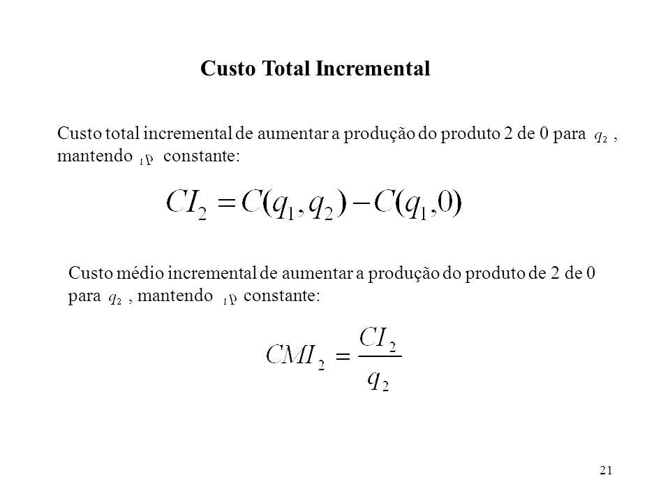 21 Custo Total Incremental Custo total incremental de aumentar a produção do produto 2 de 0 para, mantendo constante: Custo médio incremental de aumen