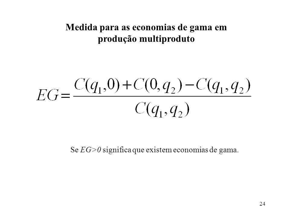 24 Medida para as economias de gama em produção multiproduto Se EG>0 significa que existem economias de gama.