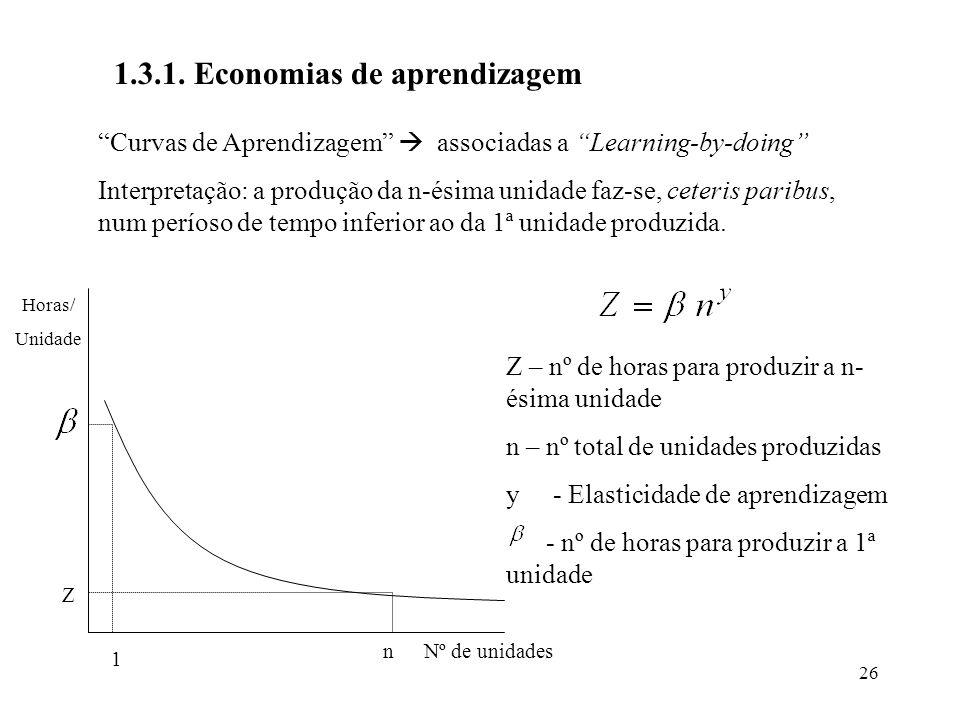 26 1.3.1. Economias de aprendizagem Curvas de Aprendizagem associadas a Learning-by-doing Interpretação: a produção da n-ésima unidade faz-se, ceteris