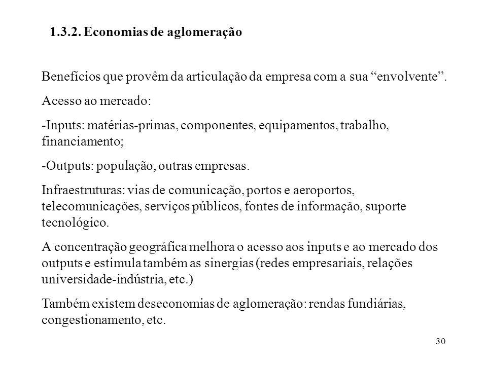 30 1.3.2. Economias de aglomeração Benefícios que provêm da articulação da empresa com a sua envolvente. Acesso ao mercado: -Inputs: matérias-primas,