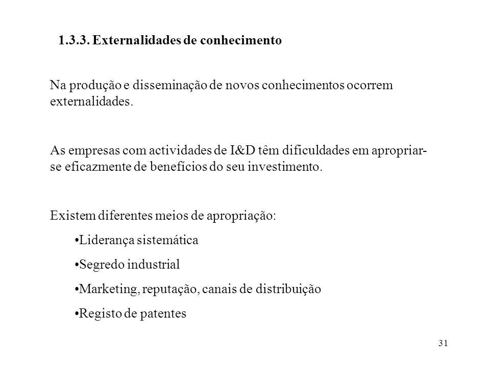 31 1.3.3. Externalidades de conhecimento Na produção e disseminação de novos conhecimentos ocorrem externalidades. As empresas com actividades de I&D