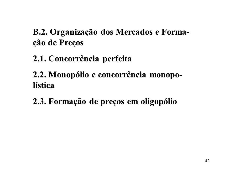 42 B.2. Organização dos Mercados e Forma- ção de Preços 2.1. Concorrência perfeita 2.2. Monopólio e concorrência monopo- lística 2.3. Formação de preç