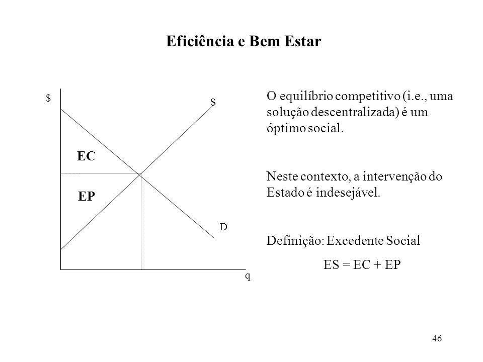 46 Eficiência e Bem Estar EC EP $ q S D O equilíbrio competitivo (i.e., uma solução descentralizada) é um óptimo social. Neste contexto, a intervenção