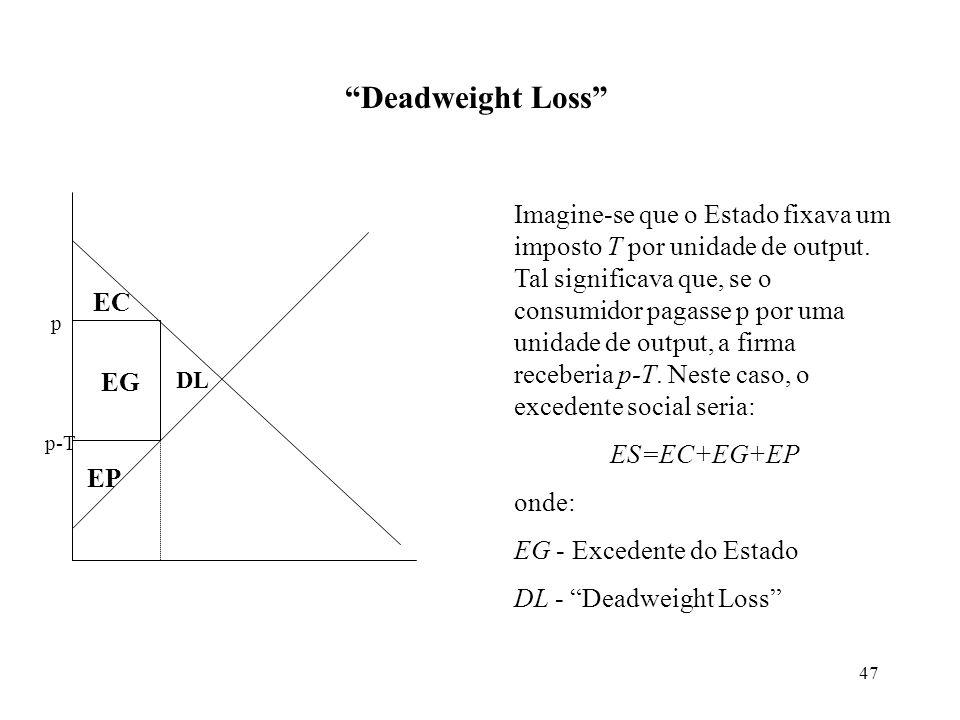 47 Deadweight Loss EC EG EP DL Imagine-se que o Estado fixava um imposto T por unidade de output. Tal significava que, se o consumidor pagasse p por u