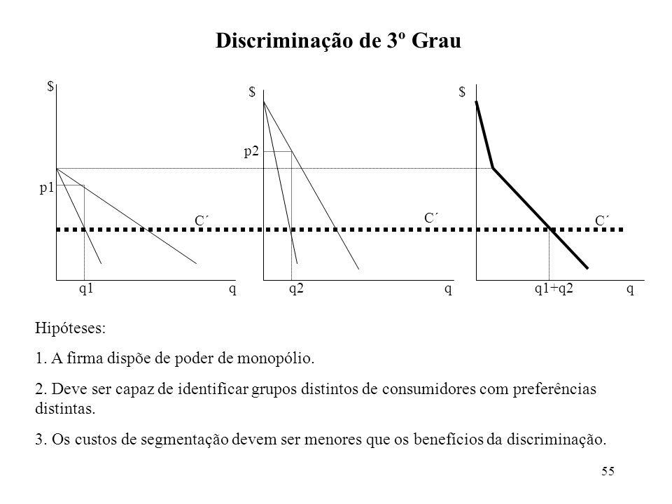 55 Discriminação de 3º Grau $ $$ qqqq1q2q1+q2 C´ p1 p2 Hipóteses: 1. A firma dispõe de poder de monopólio. 2. Deve ser capaz de identificar grupos dis