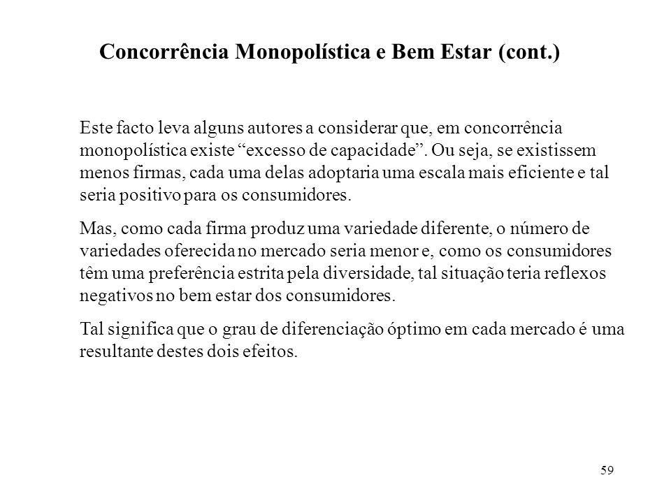 59 Concorrência Monopolística e Bem Estar (cont.) Este facto leva alguns autores a considerar que, em concorrência monopolística existe excesso de cap