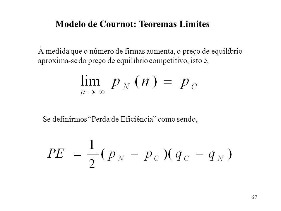 67 Modelo de Cournot: Teoremas Limites À medida que o número de firmas aumenta, o preço de equilíbrio aproxima-se do preço de equilíbrio competitivo,
