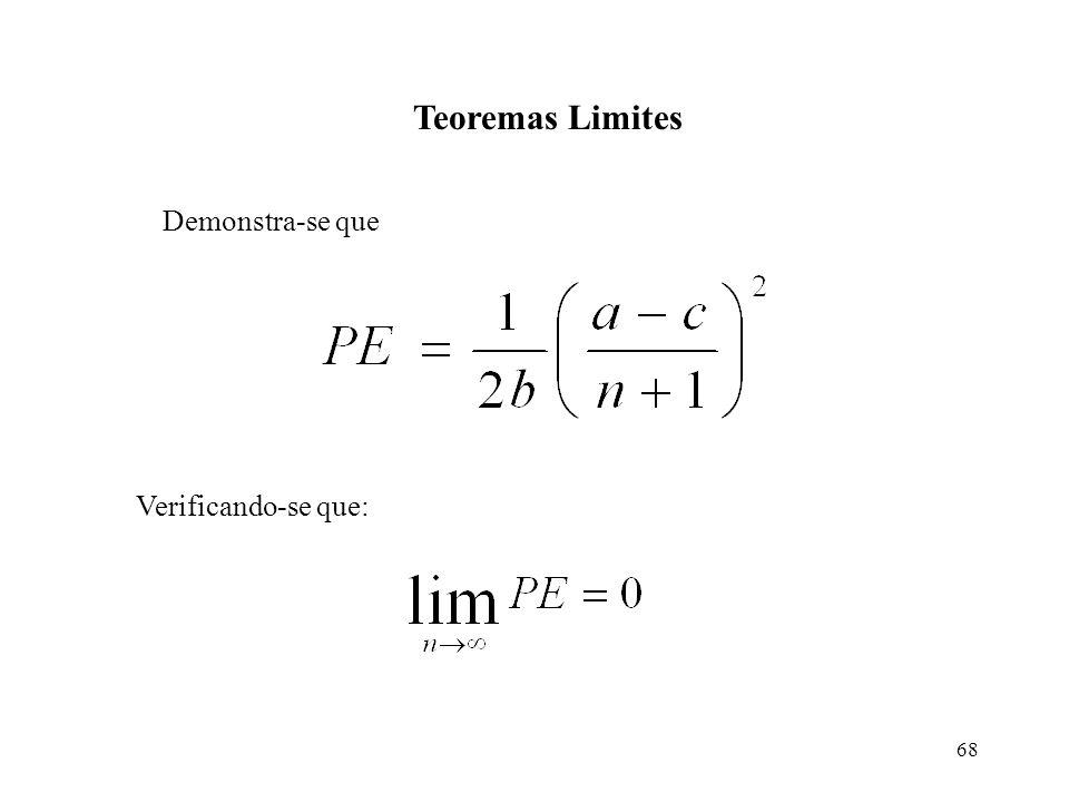 68 Teoremas Limites Demonstra-se que Verificando-se que: