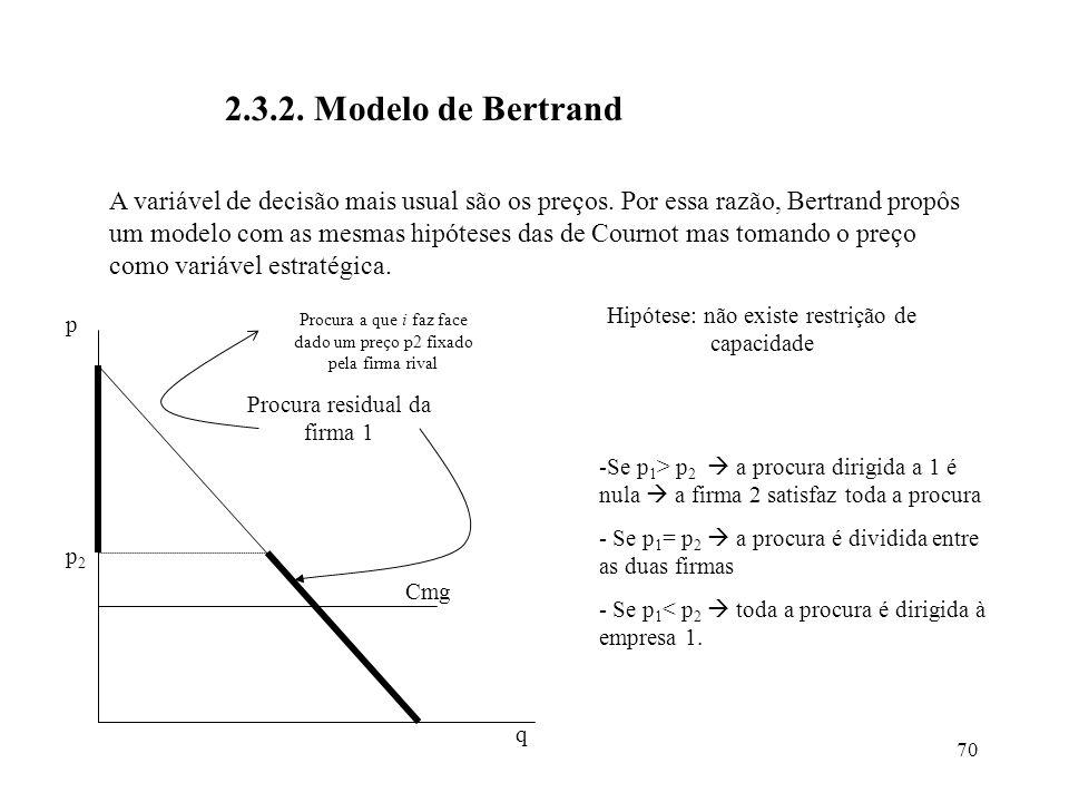 70 2.3.2. Modelo de Bertrand A variável de decisão mais usual são os preços. Por essa razão, Bertrand propôs um modelo com as mesmas hipóteses das de