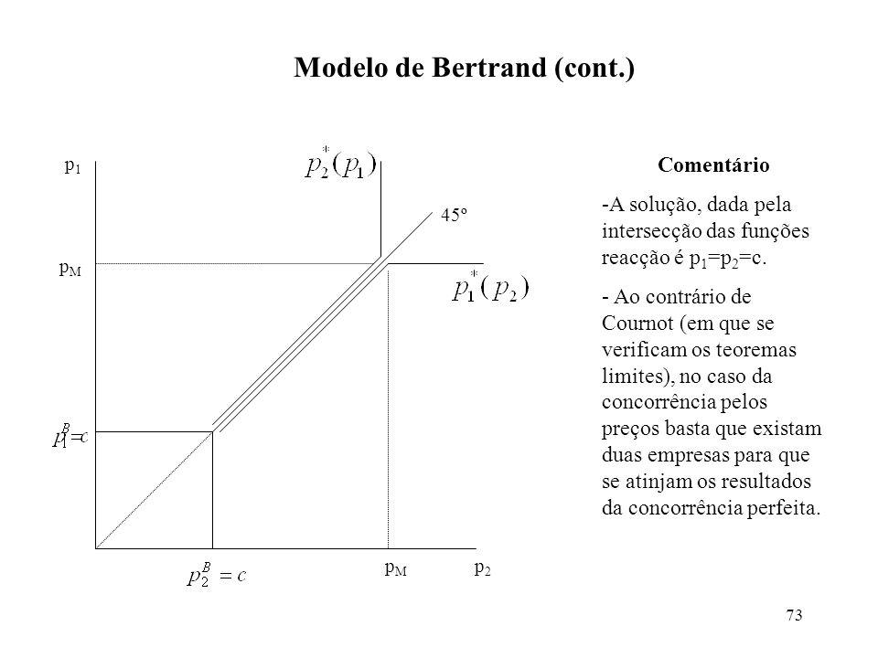 73 Modelo de Bertrand (cont.) p2p2 p1p1 pMpM pMpM Comentário -A solução, dada pela intersecção das funções reacção é p 1 =p 2 =c. - Ao contrário de Co