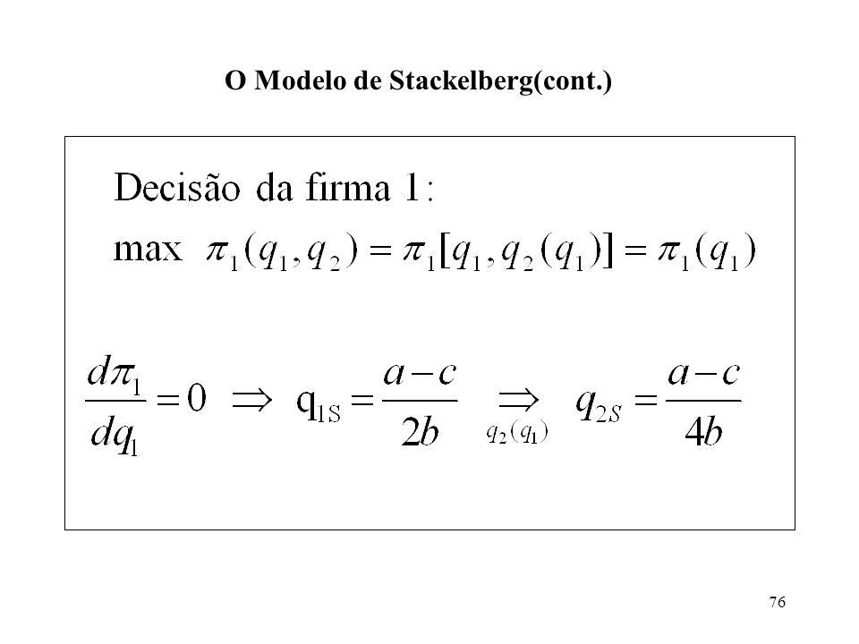 76 O Modelo de Stackelberg(cont.)
