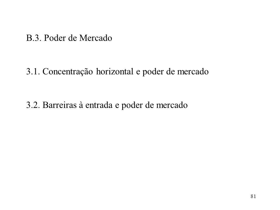81 B.3. Poder de Mercado 3.1. Concentração horizontal e poder de mercado 3.2. Barreiras à entrada e poder de mercado
