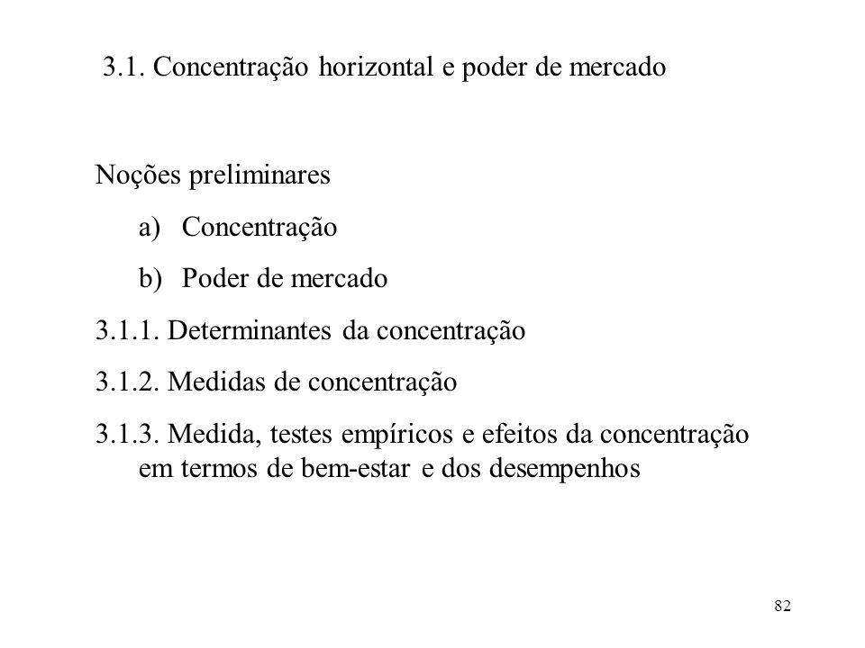 82 3.1. Concentração horizontal e poder de mercado Noções preliminares a)Concentração b)Poder de mercado 3.1.1. Determinantes da concentração 3.1.2. M