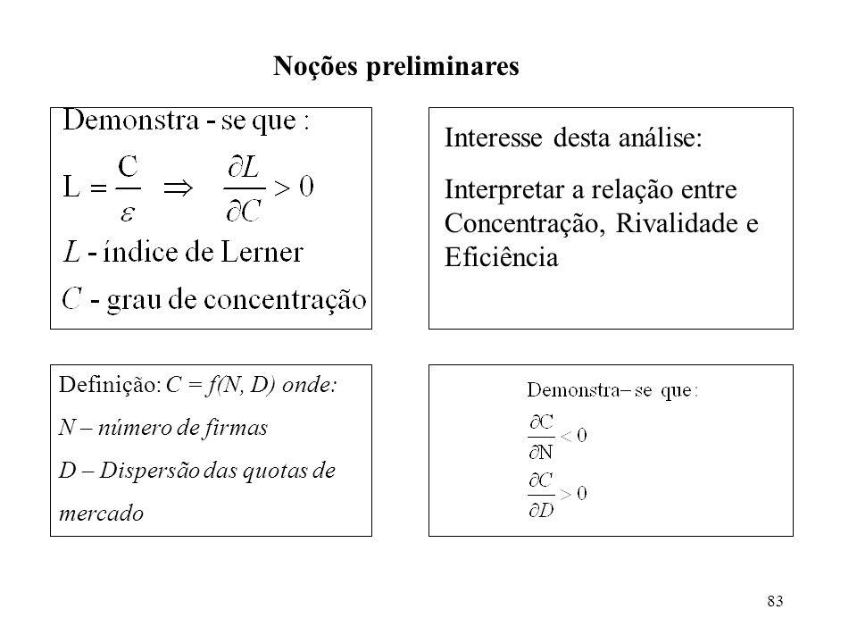 83 Noções preliminares Interesse desta análise: Interpretar a relação entre Concentração, Rivalidade e Eficiência Definição: C = f(N, D) onde: N – núm