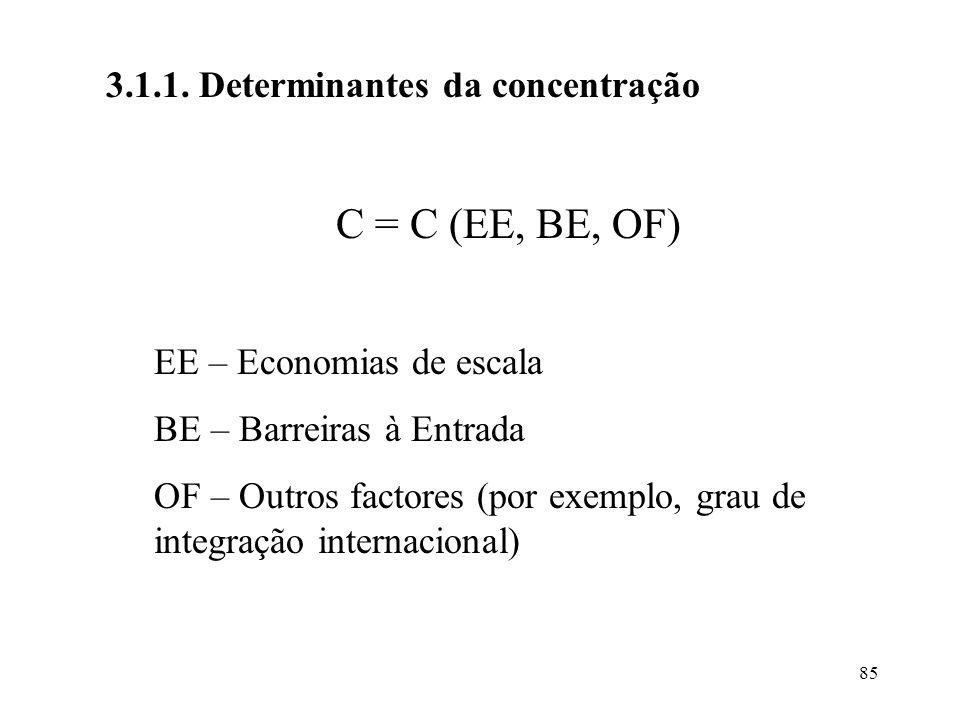 85 3.1.1. Determinantes da concentração C = C (EE, BE, OF) EE – Economias de escala BE – Barreiras à Entrada OF – Outros factores (por exemplo, grau d