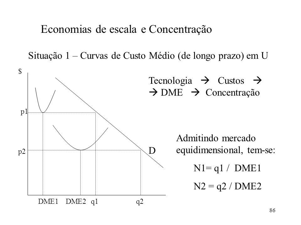 86 Economias de escala e Concentração Situação 1 – Curvas de Custo Médio (de longo prazo) em U p1 p2 DME1DME2q1q2 Admitindo mercado equidimensional, t