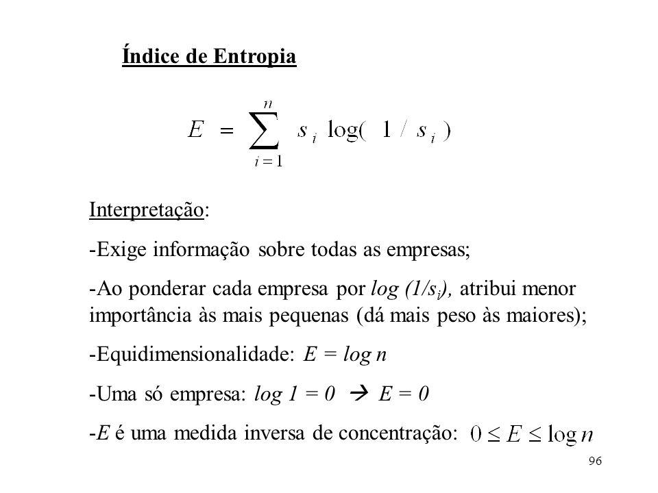 96 Índice de Entropia Interpretação: -Exige informação sobre todas as empresas; -Ao ponderar cada empresa por log (1/s i ), atribui menor importância