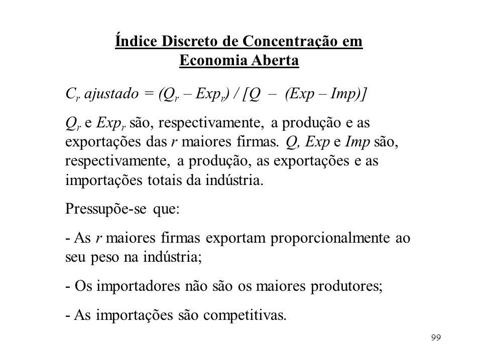 99 Índice Discreto de Concentração em Economia Aberta C r ajustado = (Q r – Exp r ) / [Q – (Exp – Imp)] Q r e Exp r são, respectivamente, a produção e