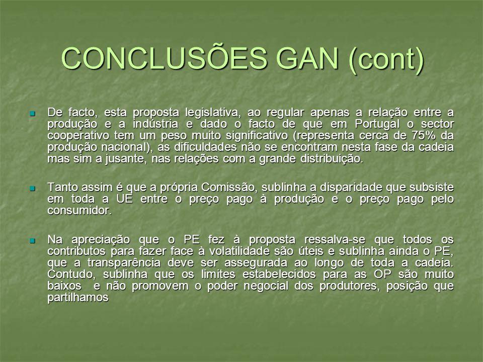 CONCLUSÕES GAN (cont) De facto, esta proposta legislativa, ao regular apenas a relação entre a produção e a indústria e dado o facto de que em Portuga