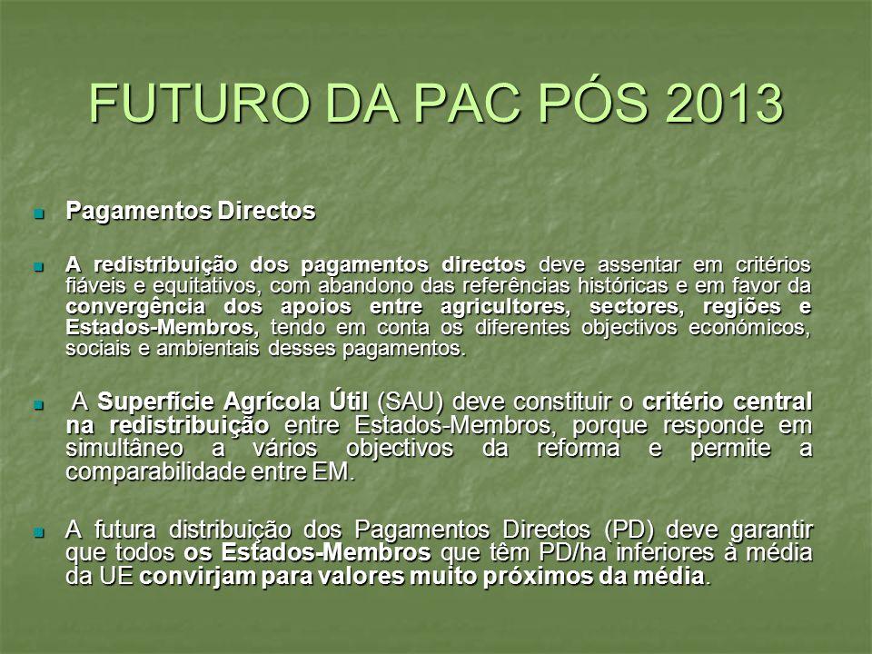 FUTURO DA PAC PÓS 2013 Pagamentos Directos Pagamentos Directos A redistribuição dos pagamentos directos deve assentar em critérios fiáveis e equitativ