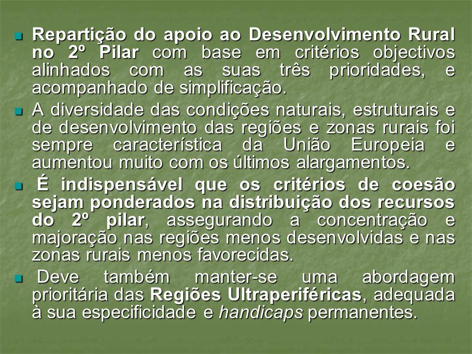Repartição do apoio ao Desenvolvimento Rural no 2º Pilar com base em critérios objectivos alinhados com as suas três prioridades, e acompanhado de simplificação.