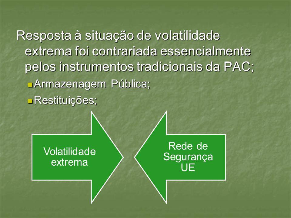 CONCLUSÕES GAN As preocupações portuguesas no cenário do fim do regime de quotas leiteiras e tendo em conta as limitações, ao nível das competências da DG AGRI, foram manifestadas e eram as seguintes: As preocupações portuguesas no cenário do fim do regime de quotas leiteiras e tendo em conta as limitações, ao nível das competências da DG AGRI, foram manifestadas e eram as seguintes: Existência de contratos, mas com flexibilidade de adopção a nível dos EM; Existência de contratos, mas com flexibilidade de adopção a nível dos EM; Reforço do poder negocial das Organizações de Produtores e Organizações Interprofissionais com possível introdução de excepções ao nível das regras da concorrência; Reforço do poder negocial das Organizações de Produtores e Organizações Interprofissionais com possível introdução de excepções ao nível das regras da concorrência; Reforço da monitorização de preços (e volumes); Reforço da monitorização de preços (e volumes); Possibilidade de utilizar rotulagem na origem.
