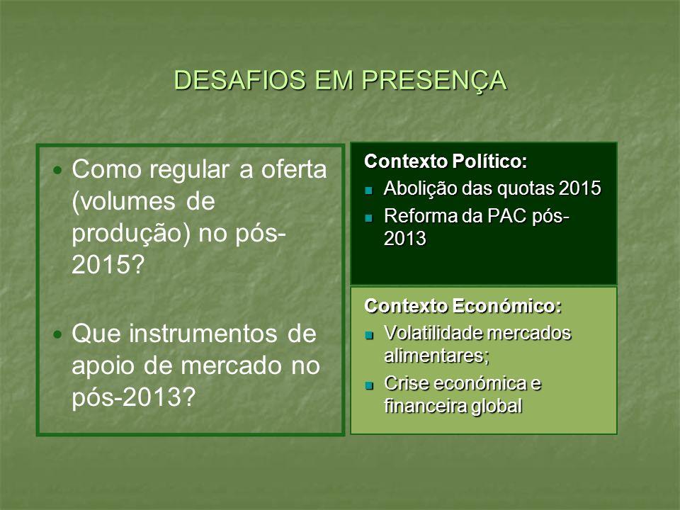 DESAFIOS EM PRESENÇA Como regular a oferta (volumes de produção) no pós- 2015.