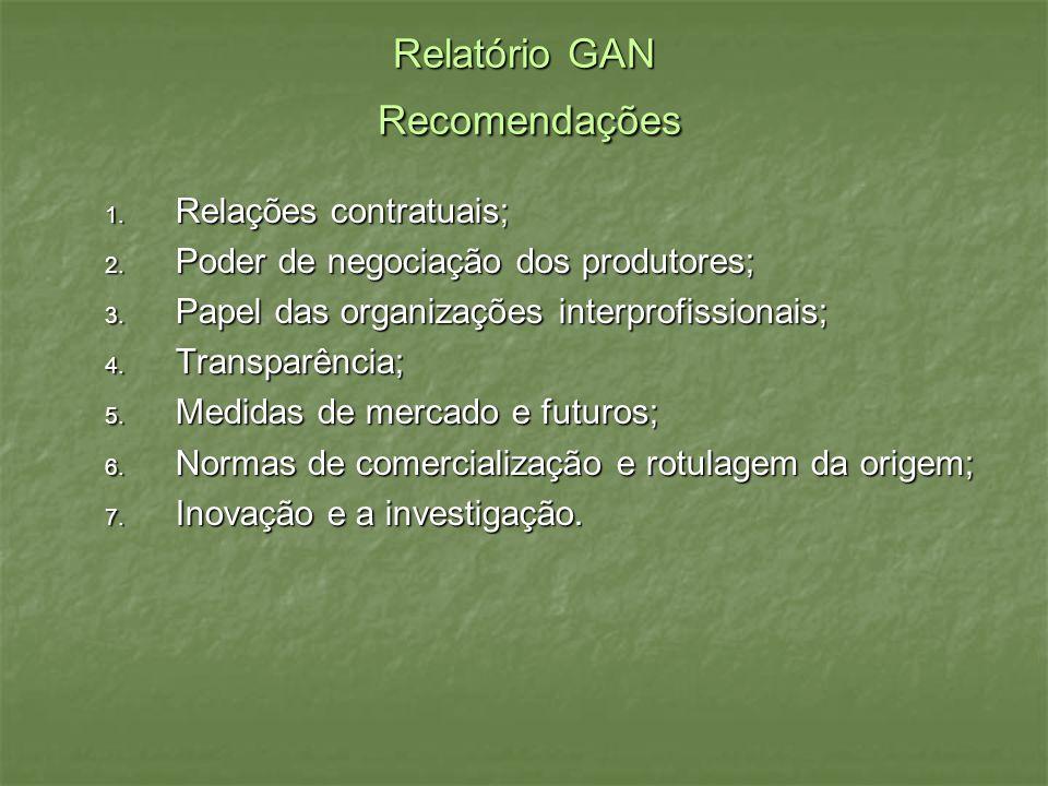 Relatório GAN Recomendações 1. Relações contratuais; 2. Poder de negociação dos produtores; 3. Papel das organizações interprofissionais; 4. Transparê