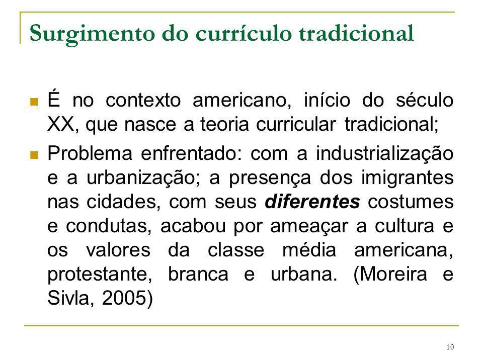 10 Surgimento do currículo tradicional É no contexto americano, início do século XX, que nasce a teoria curricular tradicional; Problema enfrentado: c