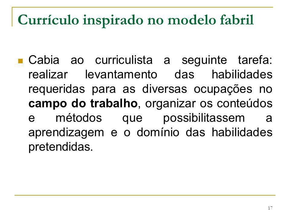 17 Currículo inspirado no modelo fabril Cabia ao curriculista a seguinte tarefa: realizar levantamento das habilidades requeridas para as diversas ocu