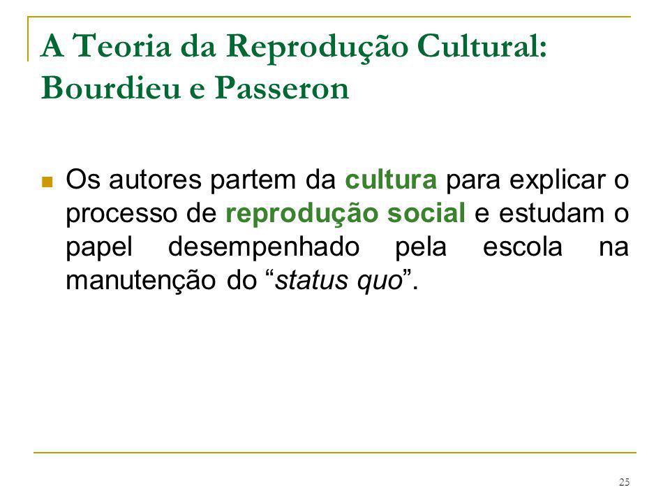 25 A Teoria da Reprodução Cultural: Bourdieu e Passeron Os autores partem da cultura para explicar o processo de reprodução social e estudam o papel d