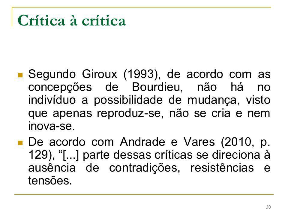 30 Crítica à crítica Segundo Giroux (1993), de acordo com as concepções de Bourdieu, não há no indivíduo a possibilidade de mudança, visto que apenas