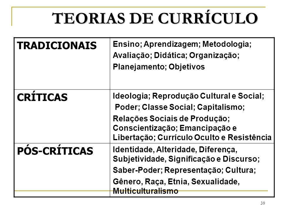 39 TEORIAS DE CURRÍCULO TRADICIONAIS Ensino; Aprendizagem; Metodologia; Avaliação; Didática; Organização; Planejamento; Objetivos CRÍTICAS Ideologia;