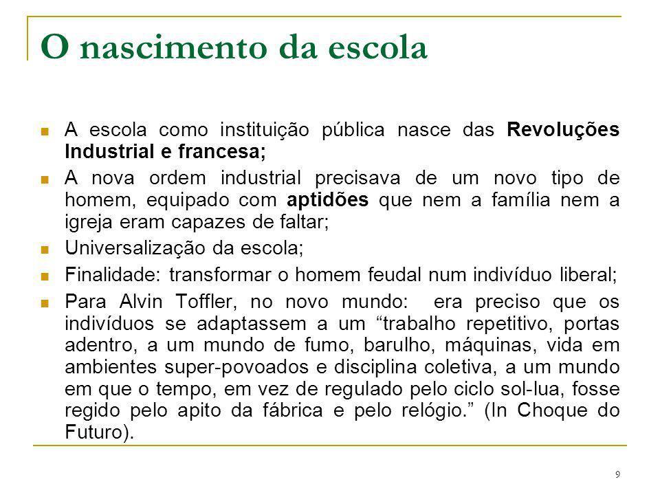 9 O nascimento da escola A escola como instituição pública nasce das Revoluções Industrial e francesa; A nova ordem industrial precisava de um novo ti