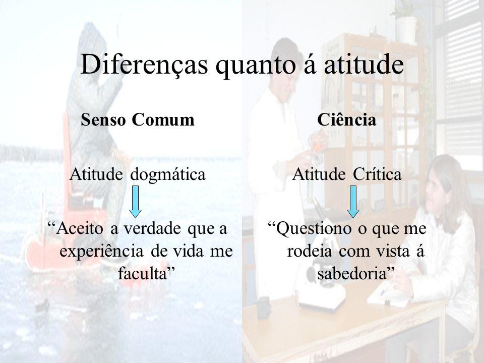 Diferenças quanto á atitude Senso Comum Atitude dogmática Aceito a verdade que a experiência de vida me faculta Ciência Atitude Crítica Questiono o qu