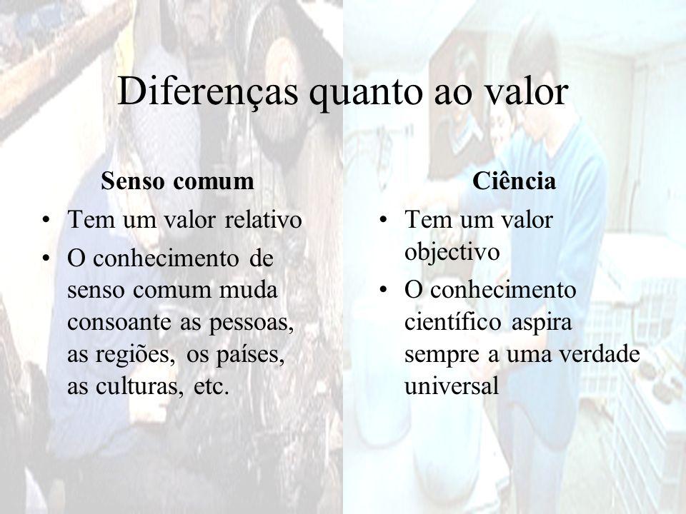 Diferenças quanto ao valor Senso comum Tem um valor relativo O conhecimento de senso comum muda consoante as pessoas, as regiões, os países, as cultur