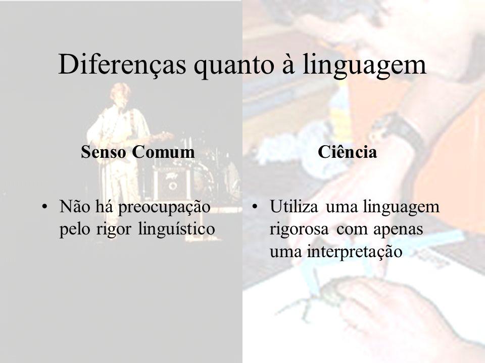 Diferenças quanto à linguagem Senso Comum Não há preocupação pelo rigor linguístico Ciência Utiliza uma linguagem rigorosa com apenas uma interpretaçã