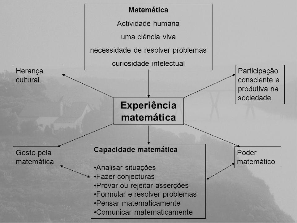 Experiência matemática Matemática Actividade humana uma ciência viva necessidade de resolver problemas curiosidade intelectual Capacidade matemática A