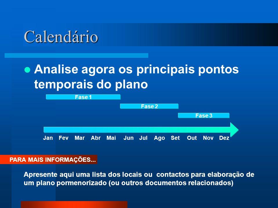 Calendário Analise agora os principais pontos temporais do plano Apresente aqui uma lista dos locais ou contactos para elaboração de um plano pormenor