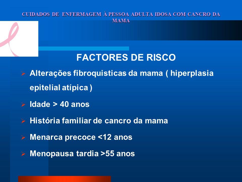CUIDADOS DE ENFERMAGEM À PESSOA ADULTA IDOSA COM CANCRO DA MAMA FACTORES DE RISCO Alterações fibroquisticas da mama ( hiperplasia epitelial atípica )