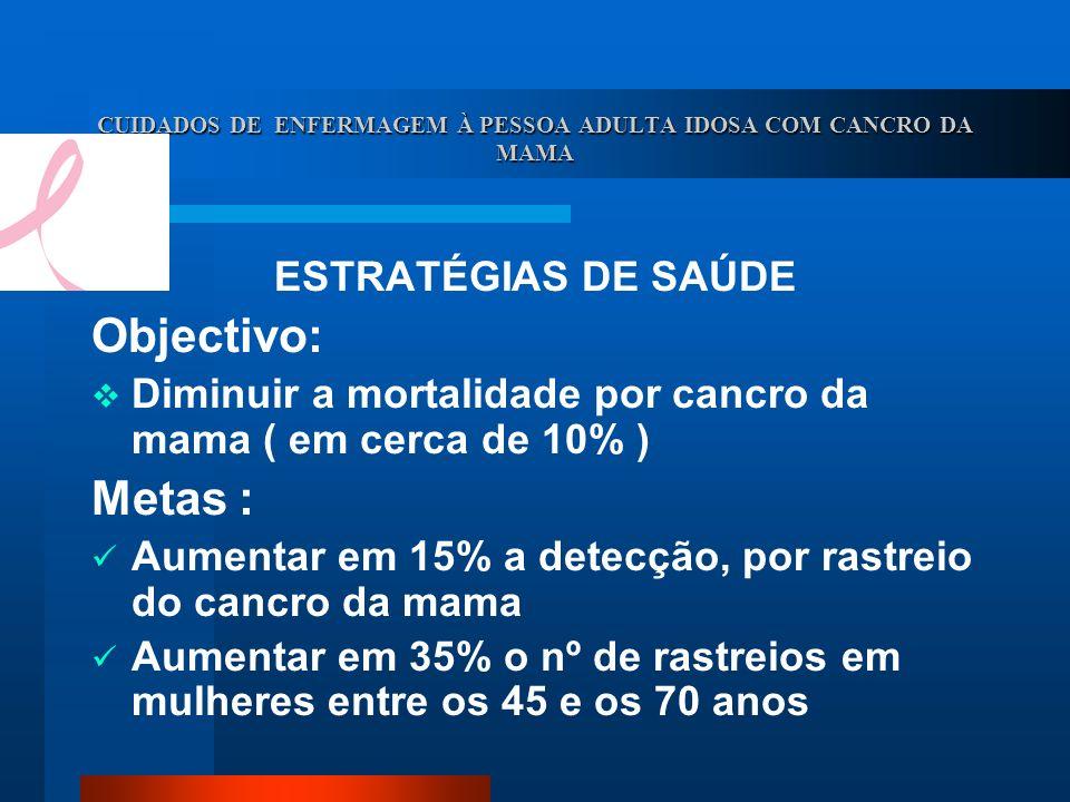 CUIDADOS DE ENFERMAGEM À PESSOA ADULTA IDOSA COM CANCRO DA MAMA ESTRATÉGIAS DE SAÚDE Objectivo: Diminuir a mortalidade por cancro da mama ( em cerca d