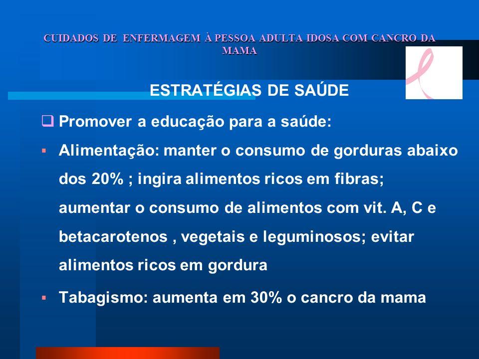 CUIDADOS DE ENFERMAGEM À PESSOA ADULTA IDOSA COM CANCRO DA MAMA ESTRATÉGIAS DE SAÚDE Promover a educação para a saúde: Alimentação: manter o consumo d