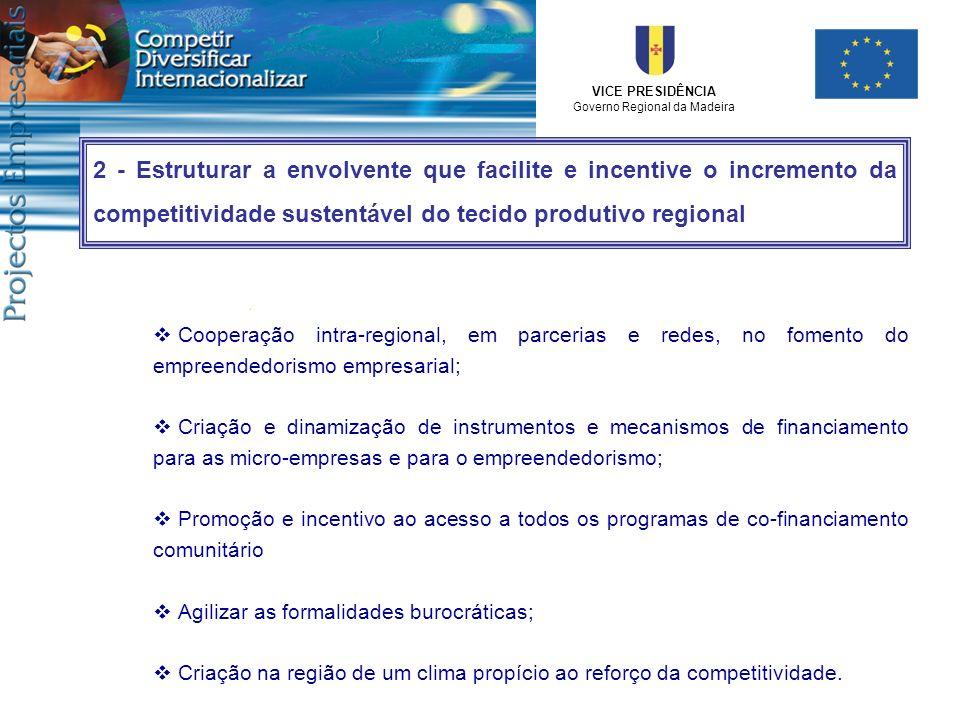 VICE PRESIDÊNCIA Governo Regional da Madeira Cooperação intra-regional, em parcerias e redes, no fomento do empreendedorismo empresarial; Criação e di