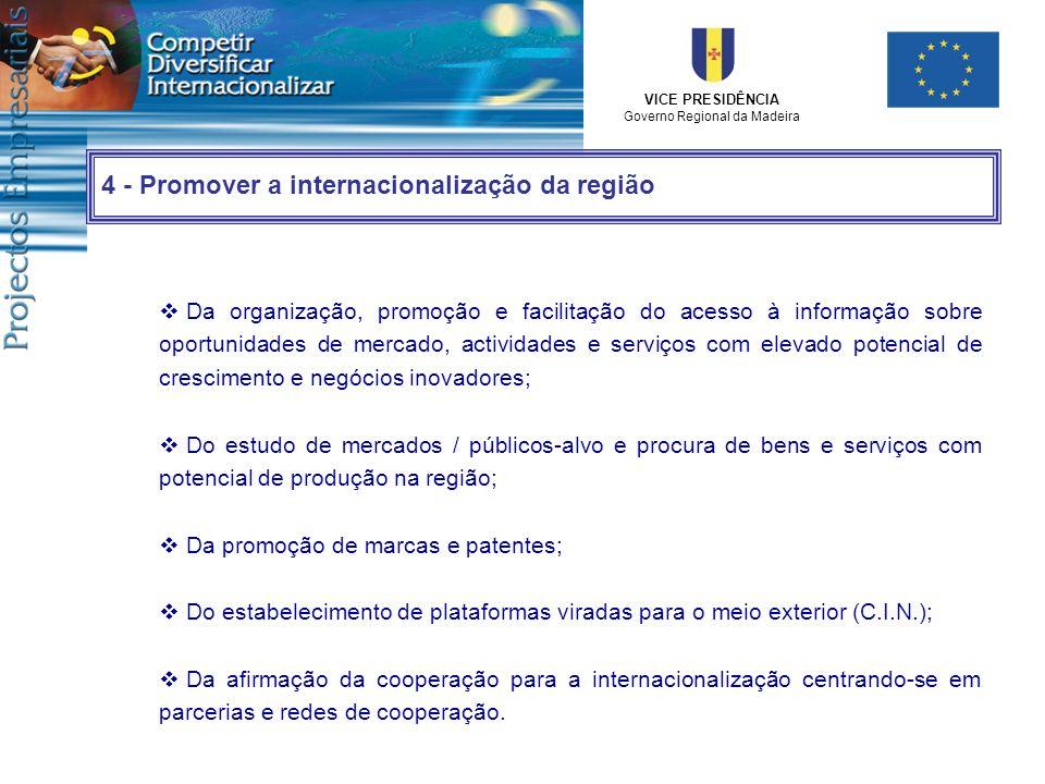 VICE PRESIDÊNCIA Governo Regional da Madeira Da organização, promoção e facilitação do acesso à informação sobre oportunidades de mercado, actividades