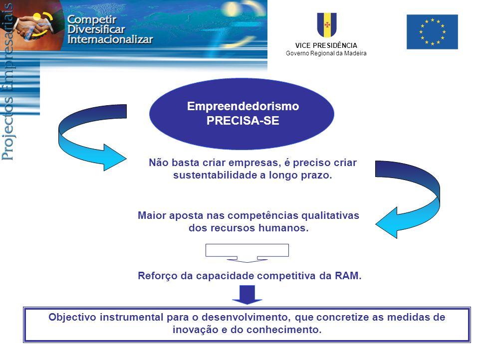 VICE PRESIDÊNCIA Governo Regional da Madeira Empreendedorismo PRECISA-SE Não basta criar empresas, é preciso criar sustentabilidade a longo prazo. Mai