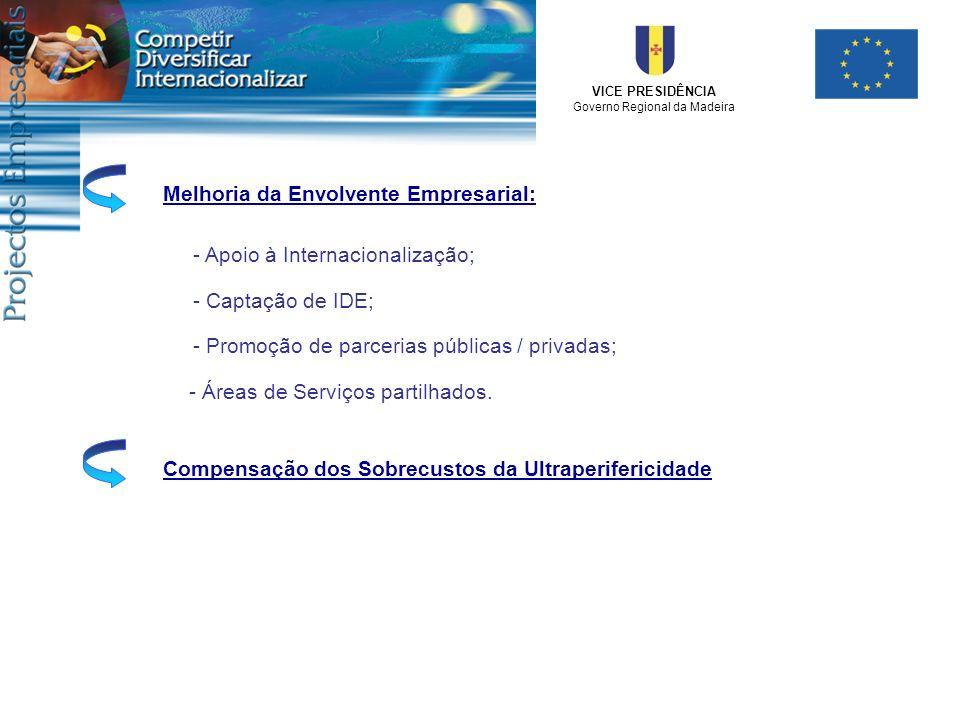 VICE PRESIDÊNCIA Governo Regional da Madeira Melhoria da Envolvente Empresarial: - Apoio à Internacionalização; - Captação de IDE; - Promoção de parce